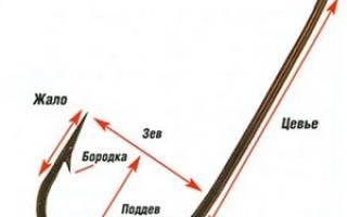 Нумерация крючков для рыбалки таблица