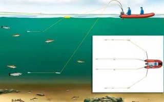 Троллинг рыбалка что это
